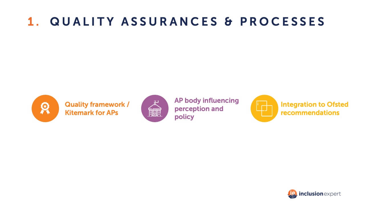 Quality assurances and processes